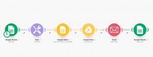 資料作成の自動化
